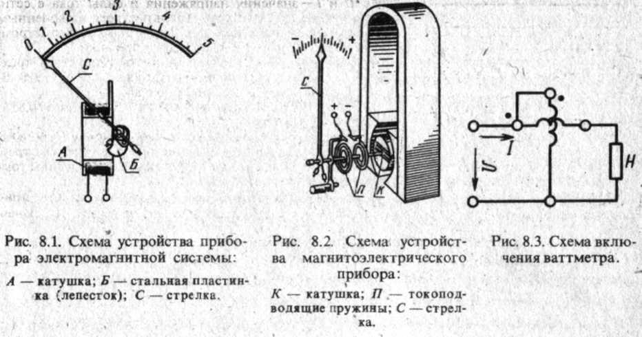 Устройство и работа схема электрического прибора