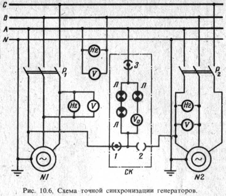 Синхронные генераторы и