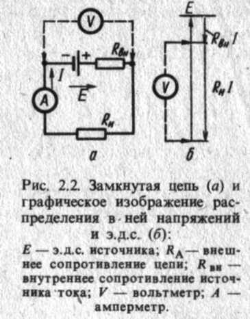 определить ЭДС источника если ваттметр показал 75 Вт сопротивления резисторов