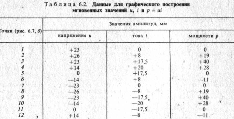 tablica_6.2